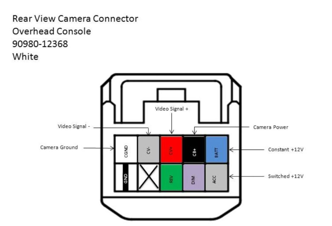 2007 toyota tundra factory backup camera to after-market car audio sound  system. – buymastech.com  buymastech.com